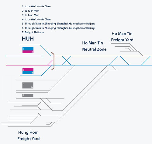 Hung Hom station track diagram