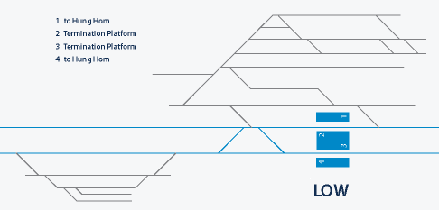 Lo Wu station track diagram