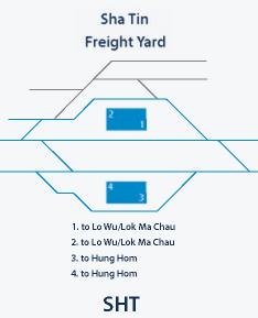 Sha Tin station track diagram