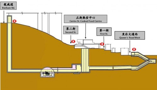 Cross section diagram of Sai Ying Pun Station on the MTR West Island Line