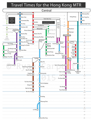 'Line' format time-scaled MTR network map by 'carpiediem'