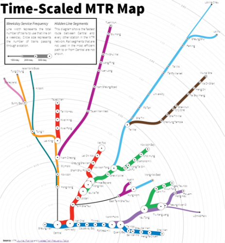 'Tree' format time-scaled MTR network map by 'carpiediem'